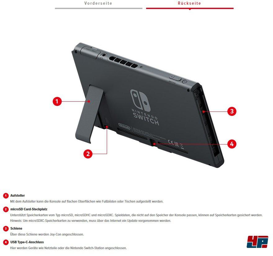 Der Nintendo Switch Bildschirm von hinten!
